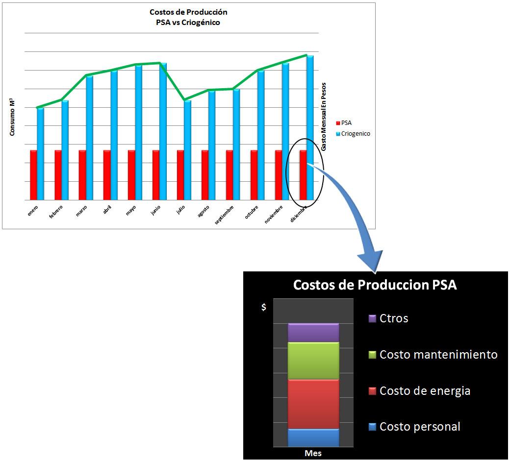 costos-de-produccion